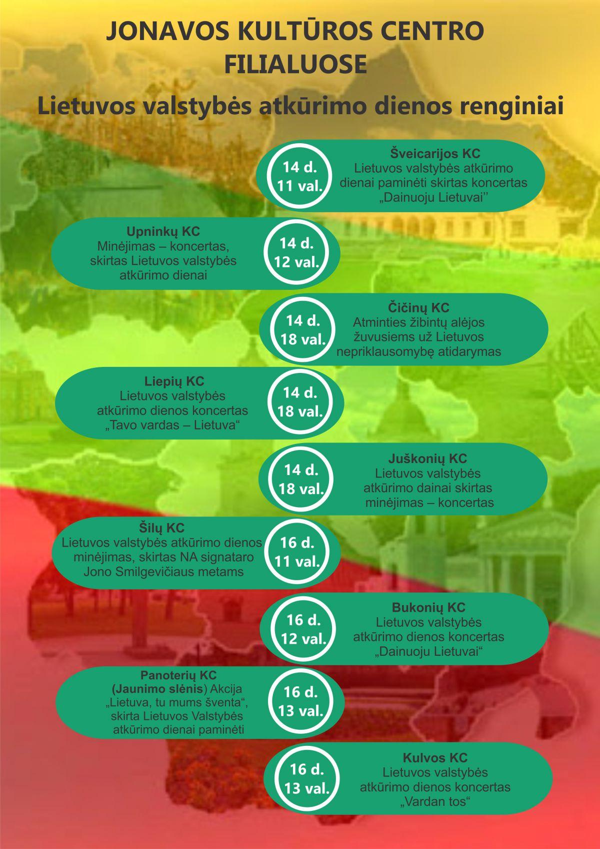 JKC filialai kviečia į Lietuvos atkūrimo dienos renginius!